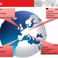 Le professioni digitali più richieste all'estero