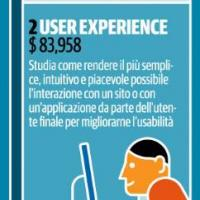 2 - User Experience