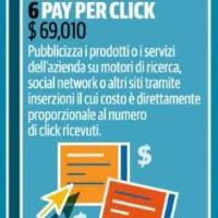 6 - Pay Per Click