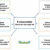 Il cioccolato. Storia del cibo degli dei