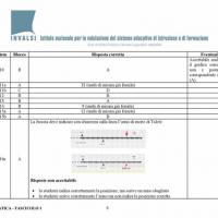Risposte test Invalsi terza media 2015 - 4