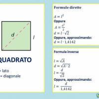 Quadrato