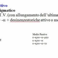 Aoristo I asigmatico