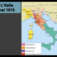 L'Italia nel 1815