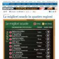 Le migliori scuole della Calabria