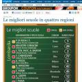 Le migliori scuole in Lombardia