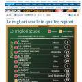 Le migliori scuole in Piemonte