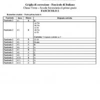 Soluzioni Invalsi 2013 italiano, fascicolo 2: Il rumorino crudele