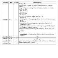 Soluzioni Invalsi 2013 Matematica Fascicolo 1 pagina tre