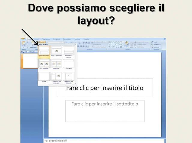 Come scegliere il layout