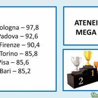 Atenei mega
