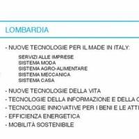 Elenco degli Istituti Tecnici Superiori in Lombardia