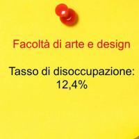 Ottavo posto: arte e design