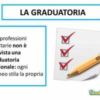 Come funziona la graduatoria?
