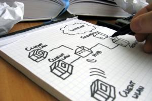 Materie seconda prova maturità istituto Informatica e Telecomunicazioni