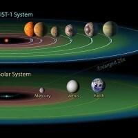 Spazio: scoperto un nuovo sistema con 7 pianeti simili alla Terra