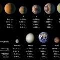Rappresentazione artistica di confronto tra i pianeti di Trappist-1 e del sistema Solare