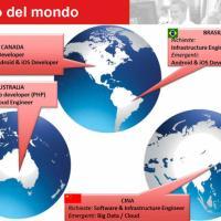 Le professioni digitali più richieste nel mondo