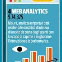 4 - Web Analytics
