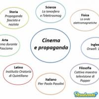 Cinema e propaganda