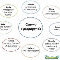 Cinema e propaganda