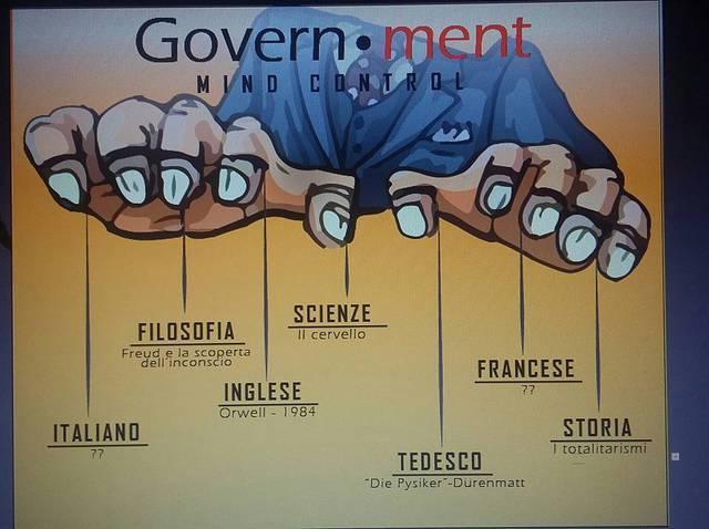 Mappa concettuale sul Govern-ment: mind control