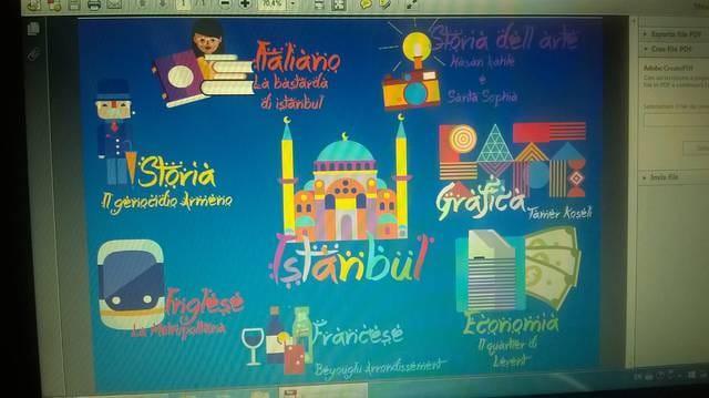 Mappa concettuale su Istanbul