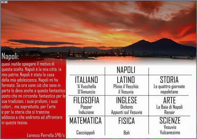 Mappa concettuale su Napoli