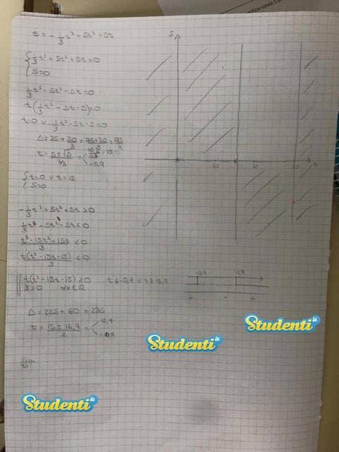 Seconda prova Maturità 2015: le soluzioni della simulazione di matematica Pag 11