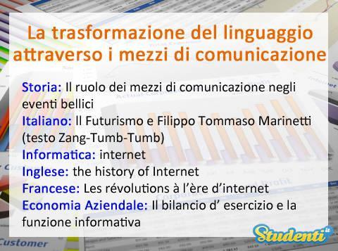La trasformazione del linguaggio