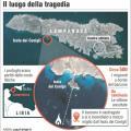 Naufragio di Lampedusa: il luogo della tragedia