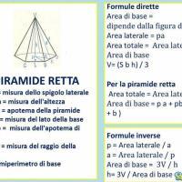 Piramide retta
