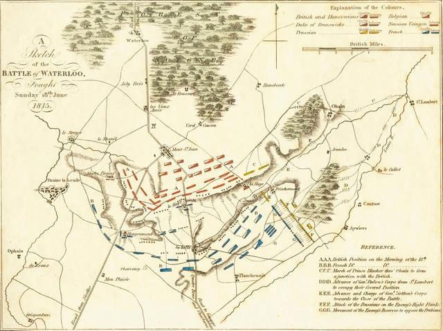 Strategia militare nella battaglia di Waterloo
