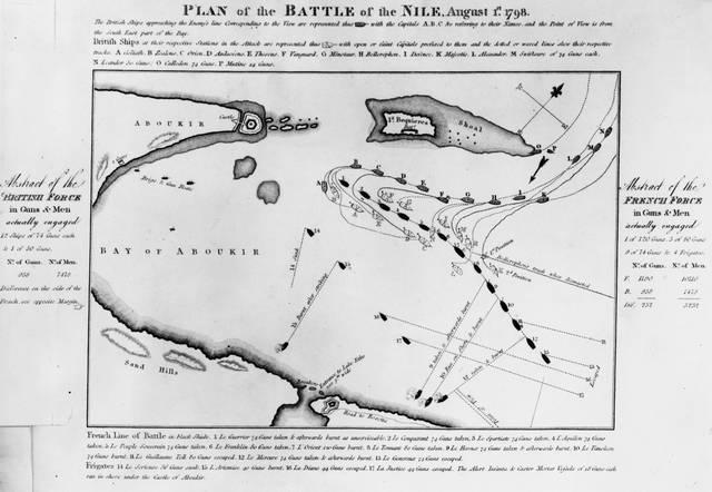 Strategie militari napoleoniche: il piano di battaglia