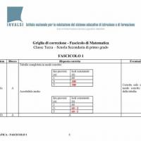 Risposte test Invalsi terza media 2015 - 1