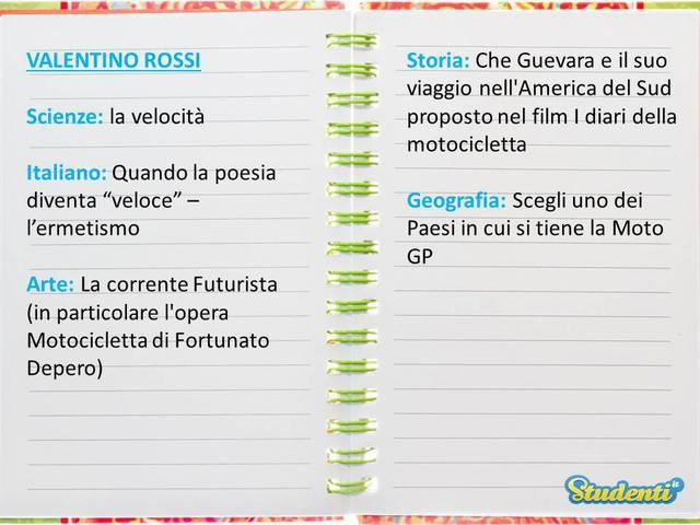 Tesina su Valentino Rossi