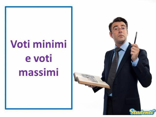 Voti minimi e voti massimi