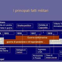I principali fatti militari