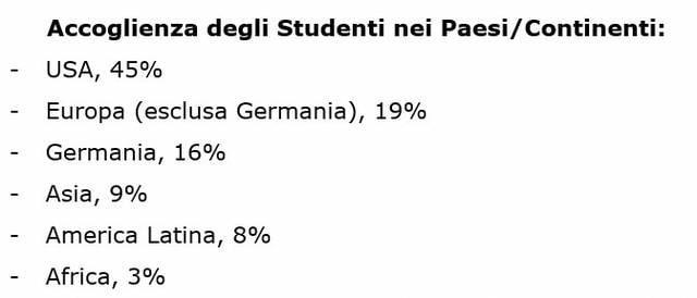 Accoglienza degli studenti nei Paesi e Continenti