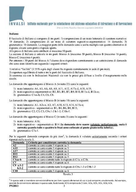 Test invalsi 2013: griglia punteggio italiano