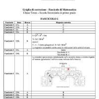 Soluzioni Invalsi 2013 Matematica Fascicolo pagina 1
