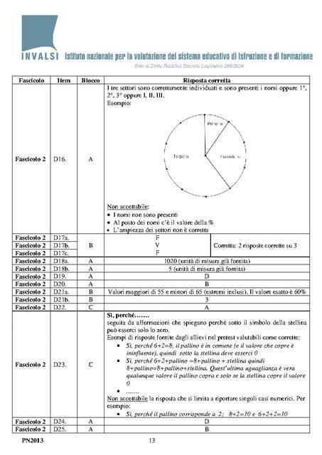Soluzioni Invalsi 2013 Matematica Fascicolo 2 pagina quattro