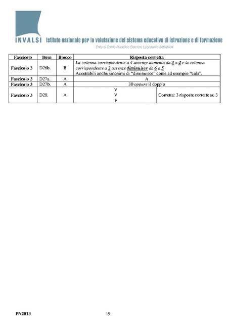Soluzioni Invalsi 2013 Matematica Fascicolo 3 pagina cinque