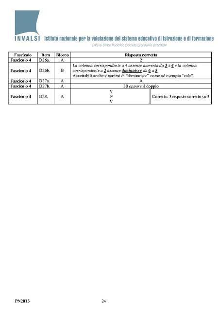 Soluzioni Invalsi 2013 Matematica Fascicolo 4 pagina cinque