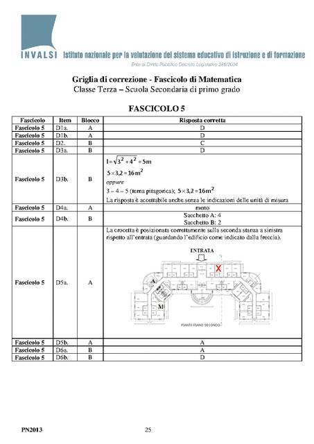 Soluzioni Invalsi 2013 Matematica Fascicolo 5 pagina uno
