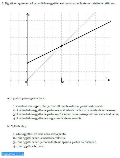 Soluzione esercizio matematica 6, Invalsi 2013
