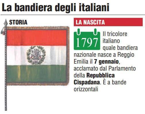 Storia della bandiera italiana