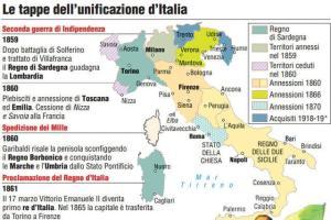 Cartina Politica Italia 1860.L Unita D Italia Mappa Concettuale Tesine E Appunti Sull Italia Unita Studenti It