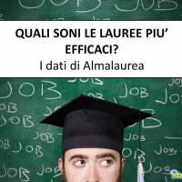 Laurea e lavoro: i dati