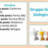 Gruppo Geo - Biologico